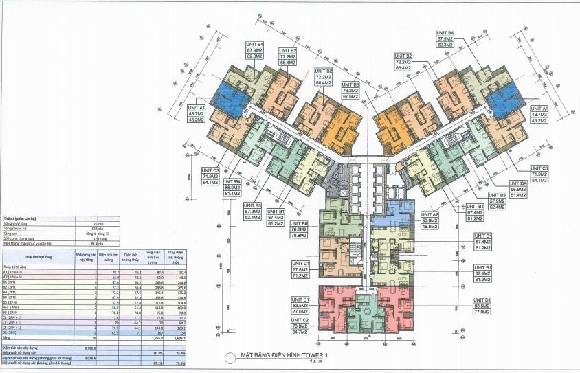 Hoàng Huy Commerce: Phân tích hướng, view căn hộ phù hợp độ tuổi dễ dàng lựa chọn.